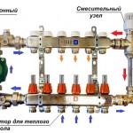 Схема подключения коллектора тёплого пола